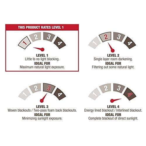 Exclusive Home Bern Stripe Sheer Rod Pocket Curtain Panel Pair Dove Grey 50x96 0 3