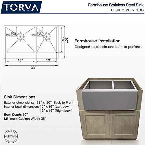 TORVA 33 Inch Farmhouse Kitchen Sink Apron Front 6040 Double Bowl Flat Front 16 Gauge Stainless Steel 0 5