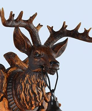 Deer Heads Antlers Vintage Style Resin Wall Lamp 1 Light Rural Countryside Antler Wall LampLiving RoomBarCafe 0 3 300x360
