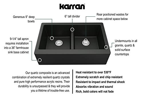 Karran 34 In X 2125 In Black Double Equal Bowl Tall 8 In Or Larger Undermount Apron FrontFarmhouse Residential Kitchen Sink 0 2