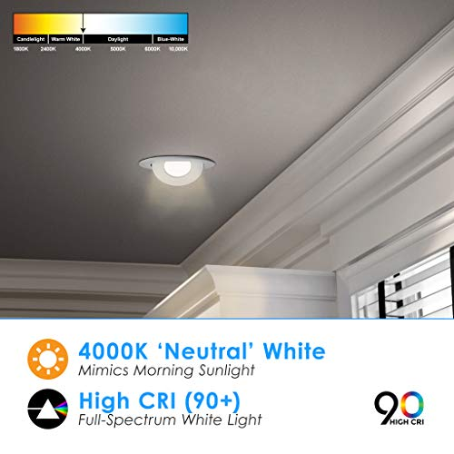 4 Inch J Box Round Ultra Thin Gimbal Tilt Canless Downlight 6 Pack 6W 360 Degree Of Freedom With 180 Of Pitch Angle 500 LMS CRI90 120V Wet Rated IP67 5 YR Warranty 4000K 0 3