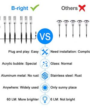 B Right Path Lights Outdoor 6 Pcs LED Pathway Lights Acrylic Bubble 12V Low Voltage Landscape Lighting Plug In Extendable Waterproof Garden Lights 360 Lumens For Patio Yard Lawn 2700K 0 4 300x360