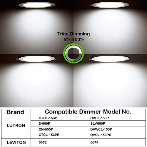 Hykolity 12 Pack 6 Inch Recessed Lighting With Junction Box CRI90 14W100W 5000K Daylight White 1100lm Dimmable Ultra Thin LED Downlight Canless LED Recessed Ceiling Light ETL 0 1
