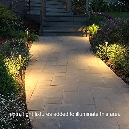 MarsLG BRS1 ETL Listed Solid Brass Low Voltage Landscape Accent Path And Area Light With 65 Shade And 18 Stem In Antique Brass Finish Ground Spike And Free G4 LED Bulb 2 Pack 36PL01BSx2 0 3