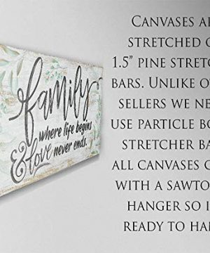 Family Where Life Begins Large Canvas Wall Art Stretched On A Heavy Wood Frame Ready To Hang Perfect For Above A Couch Makes A Great Housewarming Gift Under 50 0 0 300x360