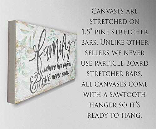 Family Where Life Begins Large Canvas Wall Art Stretched On A Heavy Wood Frame Ready To Hang Perfect For Above A Couch Makes A Great Housewarming Gift Under 50 0 0
