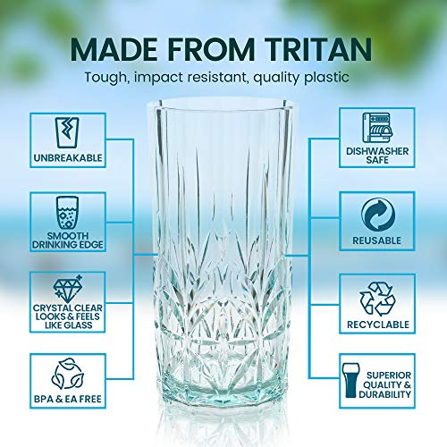BELLAFORTE Shatterproof Tritan Tall Tumbler Teal 18oz Set Of 4 Myrtle Beach Drinking Glasses Dishwasher Safe Plastic Tumblers Unbreakable Glassware For Indoor And Outdoors BPA Free 0 0