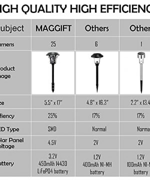 MAGGIFT 6 Pack 25 Lumen Solar Powered Pathway Lights Super Bright SMD LED Outdoor Lights Stainless Steel Glass Waterproof Light For Landscape Lawn Patio Yard Garden Deck Driveway Warm White 0 1 300x360